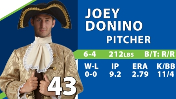 """Formal Night""-themed Hillsboro Hops (Minor League Baseball) stat graphic, which appeared on stadium videoboard."